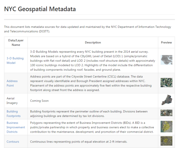 Metadata on GitHub