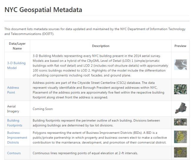 metadata_github